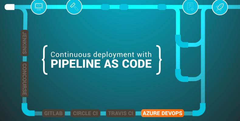 Pipeline as code Azure DevOps