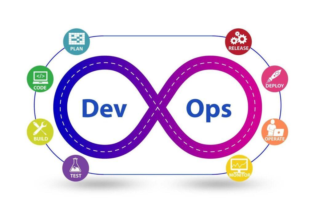 DevOps tools