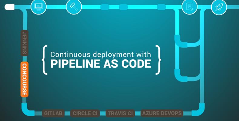 Pipeline as code Concourse